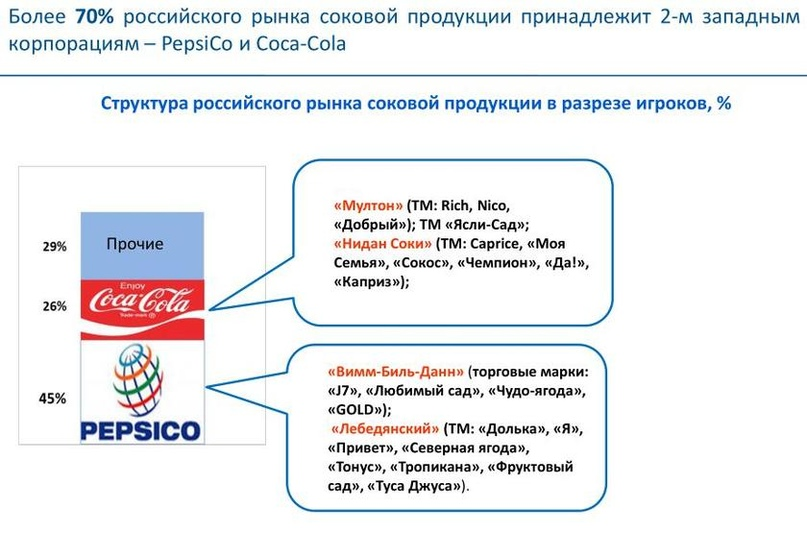 Уполномочены заявить вместо Минсельхоза: Россия теряет продовольственный суверенитет, изображение №6
