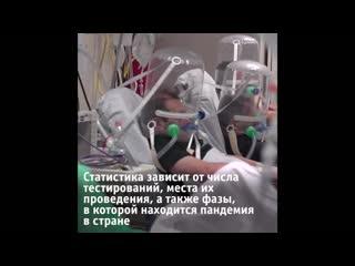 Россия стала лидером по проведению тестов на коронавирус