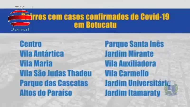 Corona virus botuctu s/p brasil
