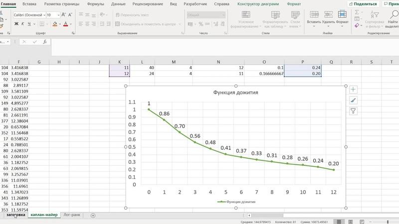 Текучесть персонала по новому расчет среднего срока жизни сотрудника в Excel