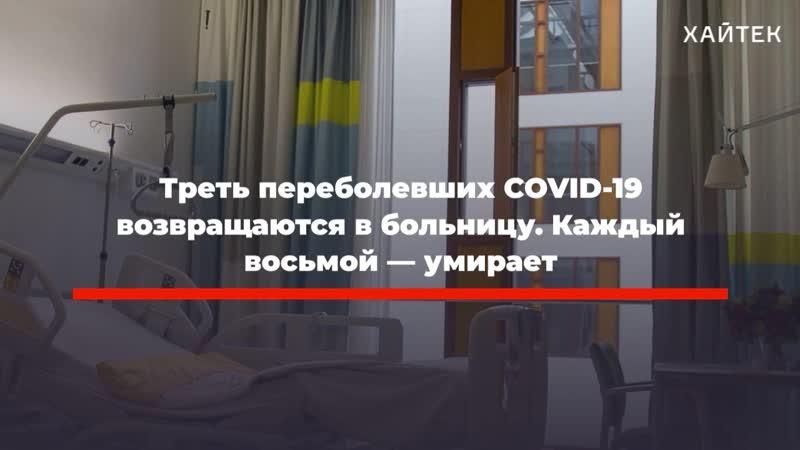 Про новые особенности коронавирусной инфекции и математические законы в термитниках а также другие новости вторника