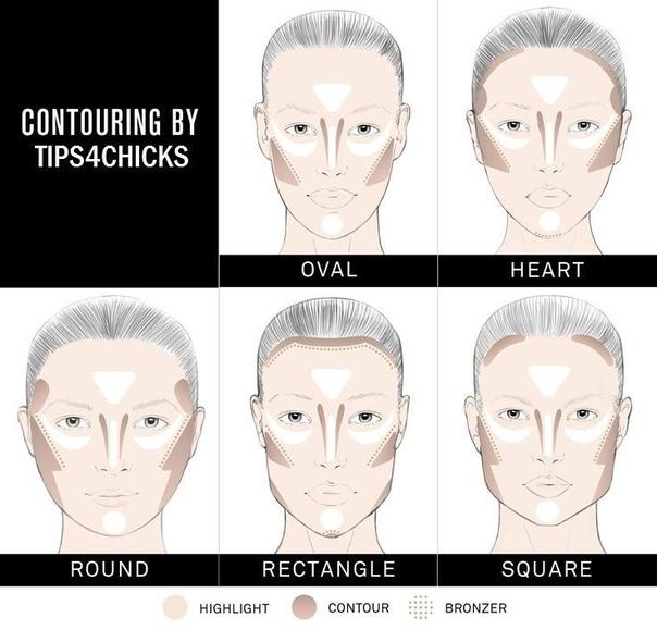 Схемы контурной коррекции лица. HIGHLIGHT - ВысветлитьCOUNTOUR - ЗатемнитьONZER - Нанести бронзер