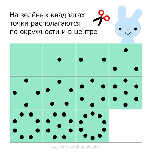 ИГРА «ТОЧЕЧКИ НИКИТИНА» Описание игрыСначала это был строгий математический тест, который мы разработали, чтобы измерять «уровень математического развития» детей. Но дети восприняли его