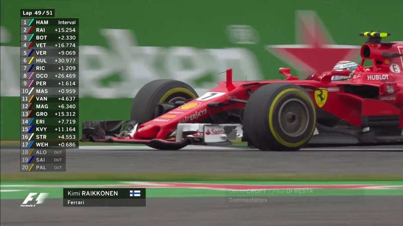 Ferrari's Crazy Finale 2017 British Grand Prix