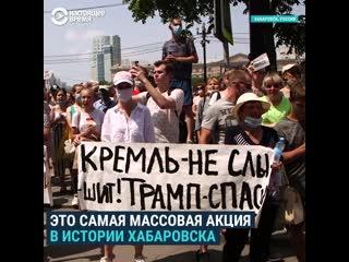 Самые массовые акции протеста в истории Хабаровска