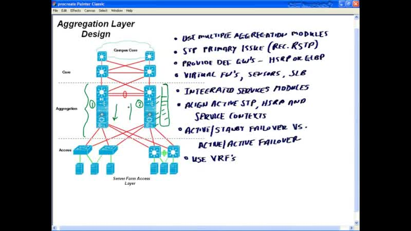09 Enterprise Data Center Design (Part 1)