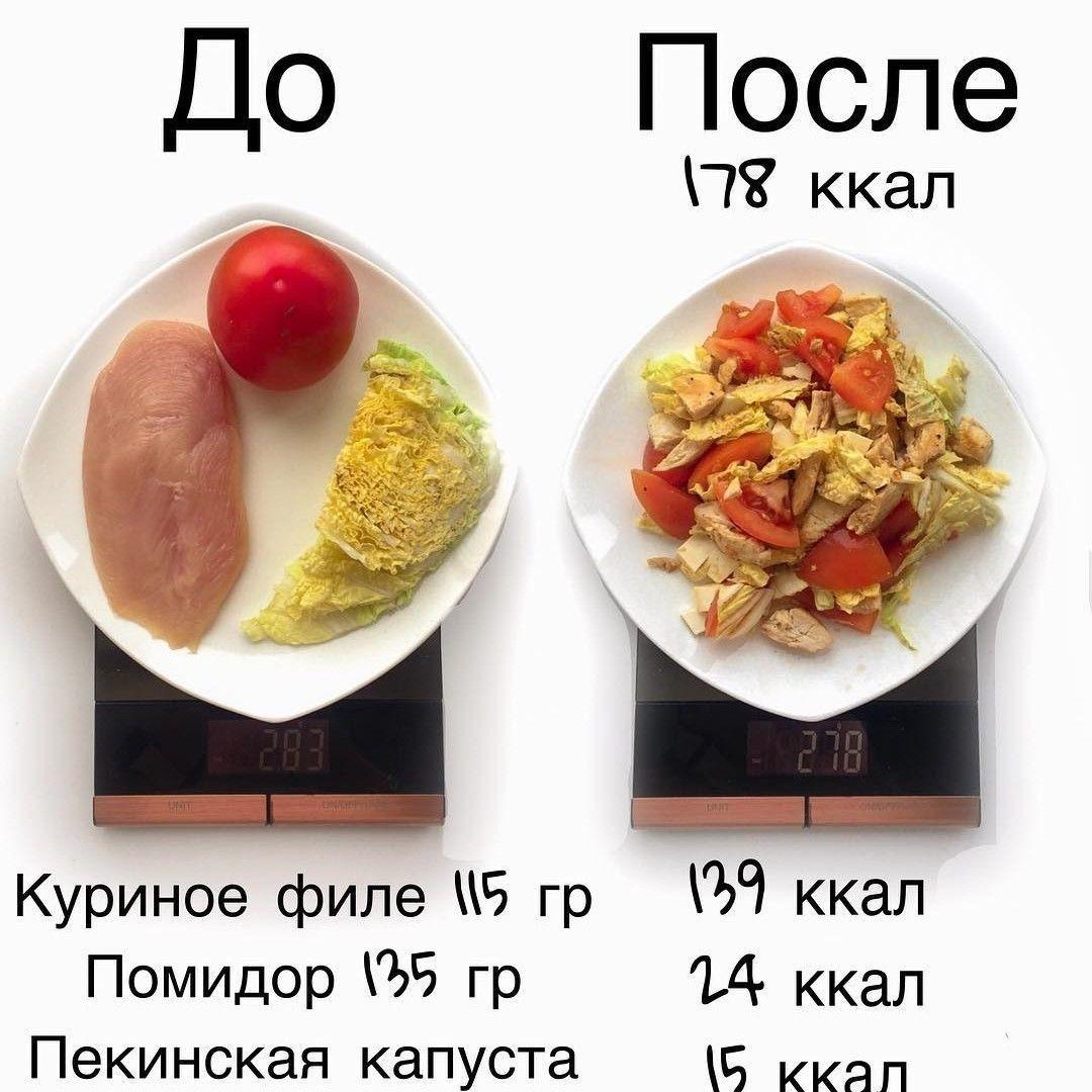 Быстрый легкий салатик