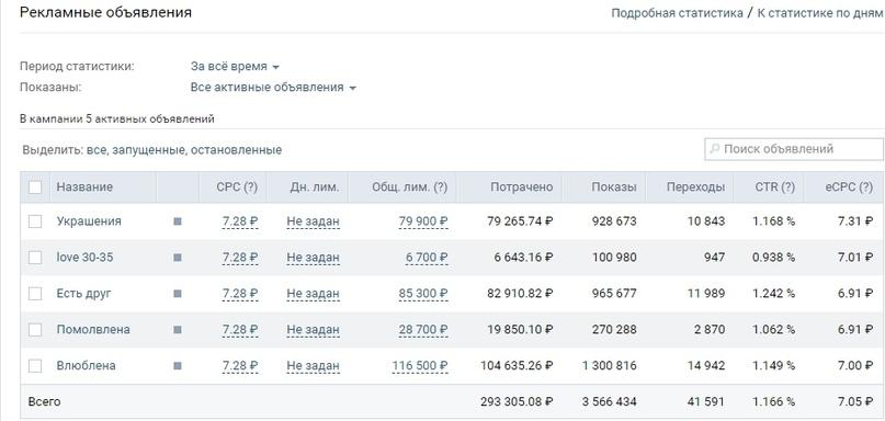 РК Россия с оплатой за переходы