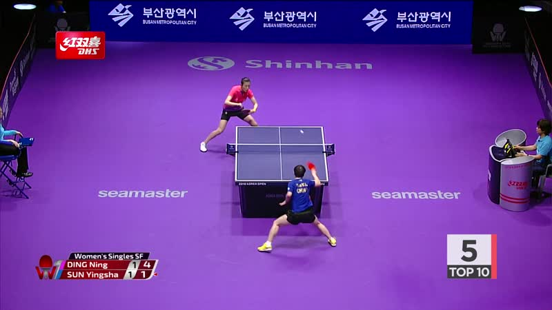 Top 10 2019 ITTF Korea Open