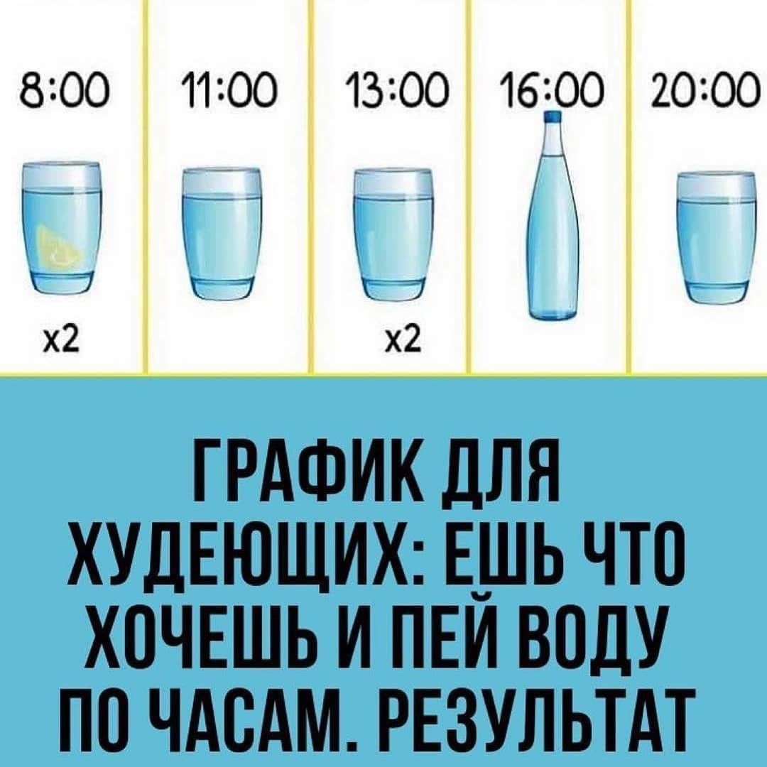 Пей воду правильно