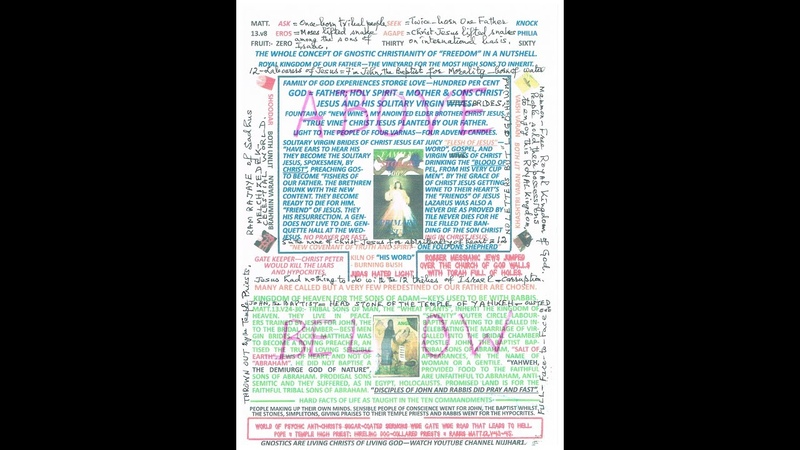 Matt18v15 20 In Jesus you need to be Solitary Virgin Bride running your own race to our Father