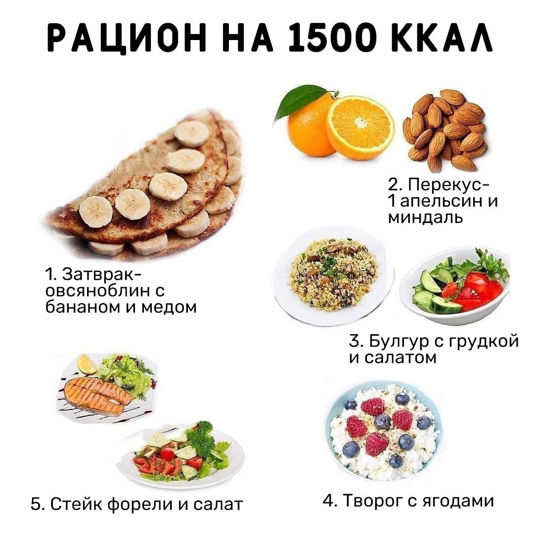 Рацион на 1500 калорий, бери на заметку