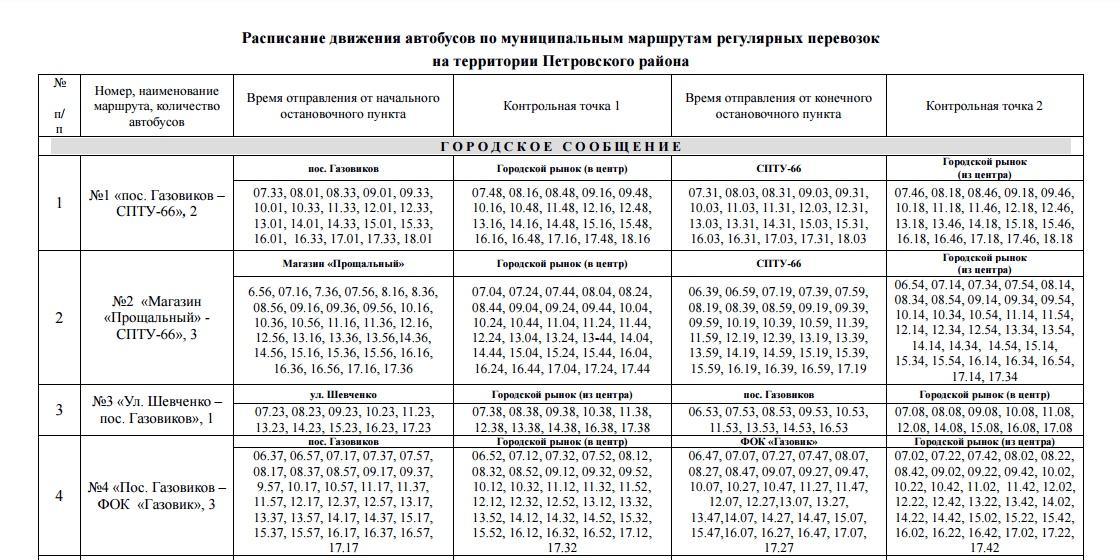Расписание пригородных и городских маршрутов общественного транспорта от Петровского автотранспортного предприятия