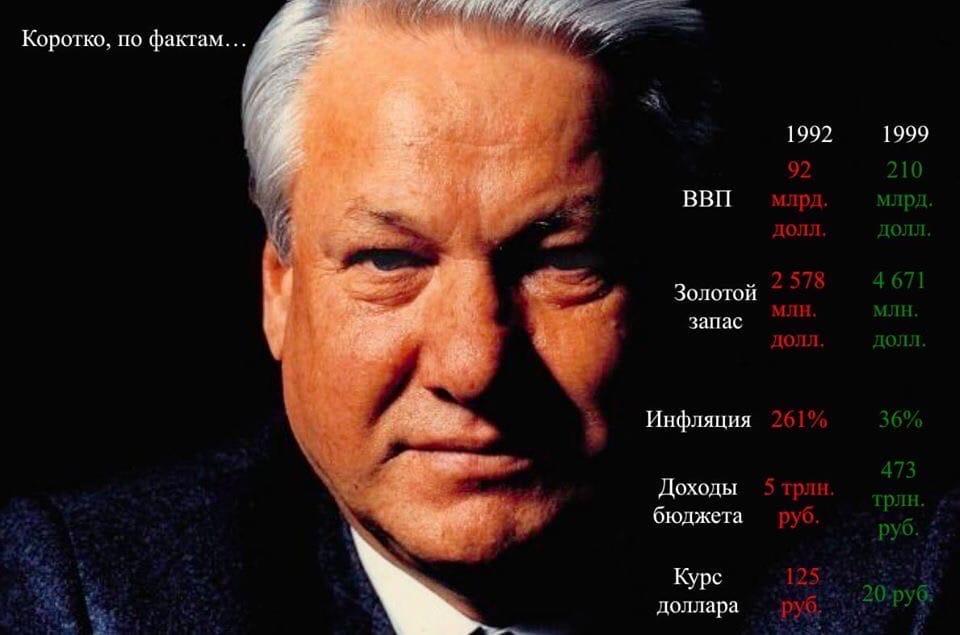 Борис Николаевич Ельцин U0tFhBQI7Yk