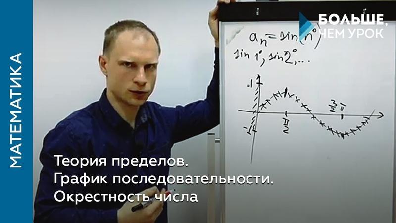 Теория пределов График последовательности Окрестность числа